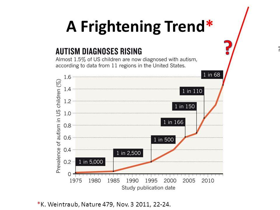 A Frightening Trend* ./NatureAutismRising.pdf *K. Weintraub, Nature 479, Nov. 3 2011, 22-24.