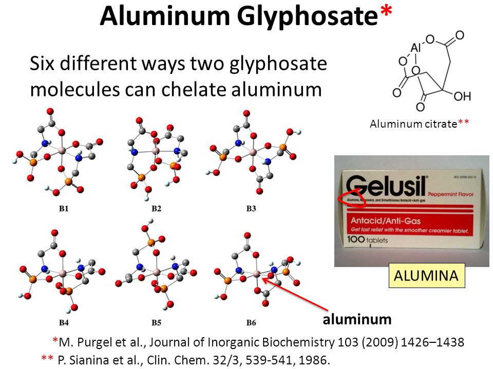Aluminum Glyphosate* Six different ways two glyphosate molecules can chelate aluminum. Aluminum citrate**