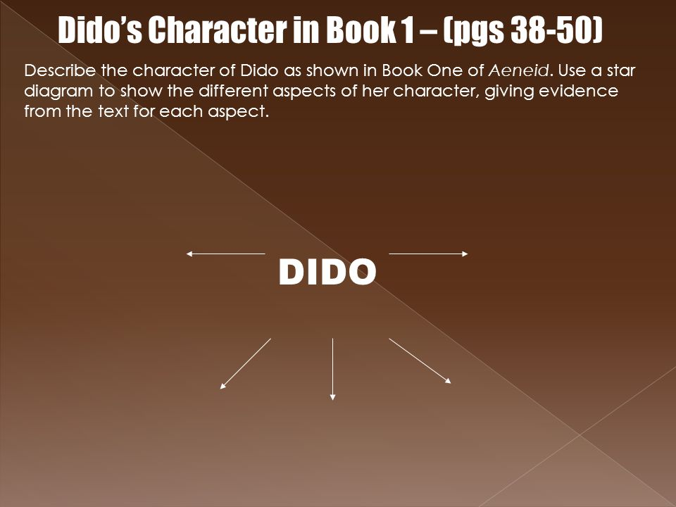 DIDO Dido's Character in Book 1 – (pgs 38-50)