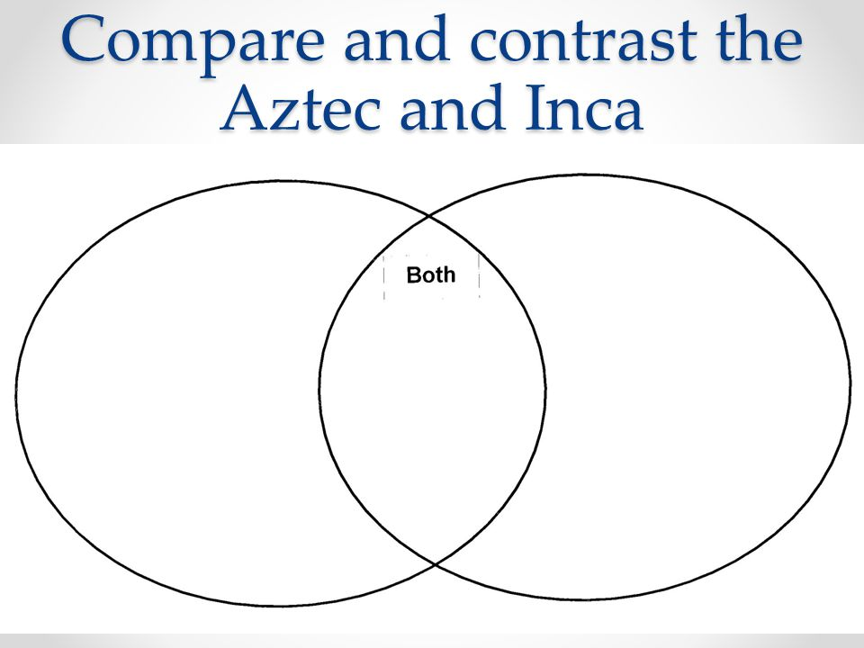 Compare and contrast the Aztec and Inca
