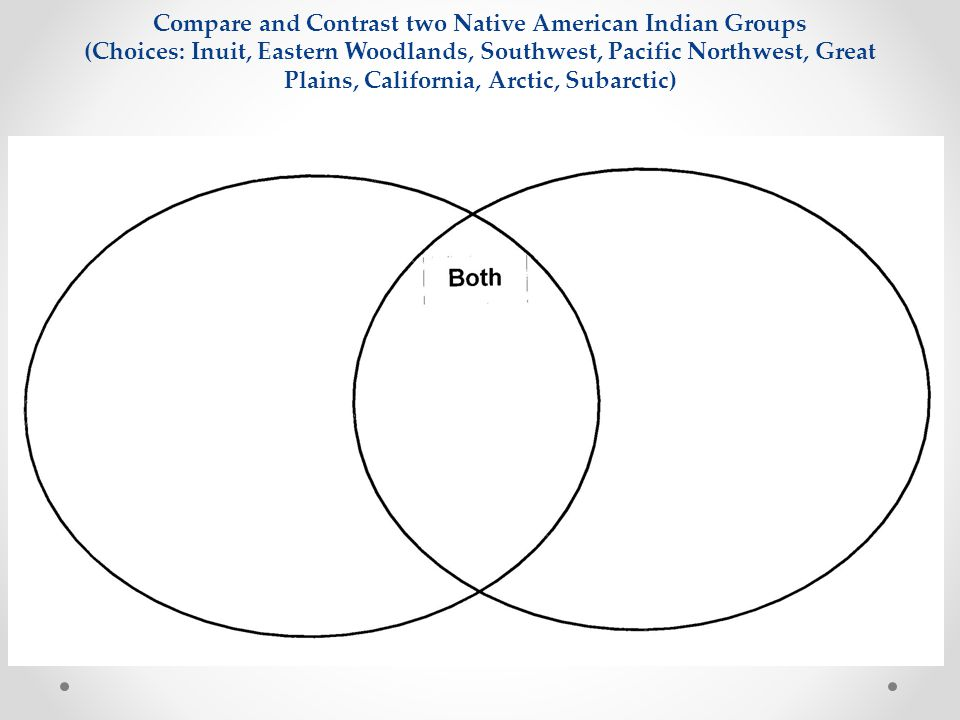 Compare and Contrast two Native American Indian Groups (Choices: Inuit, Eastern Woodlands, Southwest, Pacific Northwest, Great Plains, California, Arctic, Subarctic)
