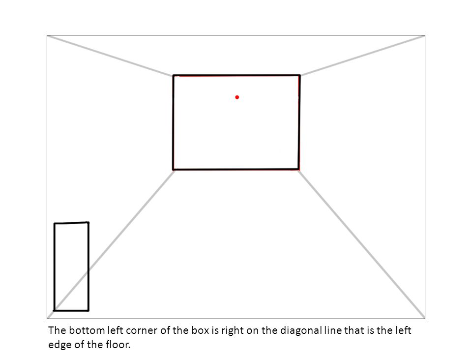 The bottom left corner of the box is right on the diagonal line that is the left edge of the floor.