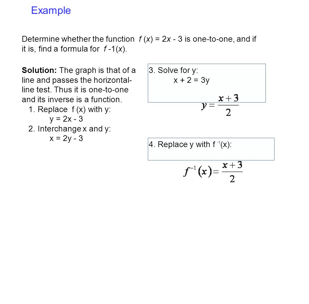 Example Determine whether the function f (x) = 2x - 3 is one-to-one, and if it is, find a formula for f -1(x).