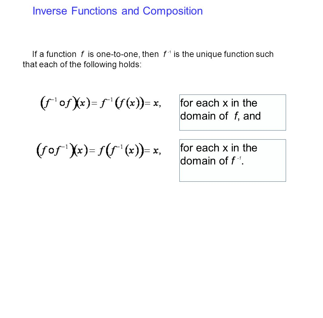 Inverse Functions and Composition