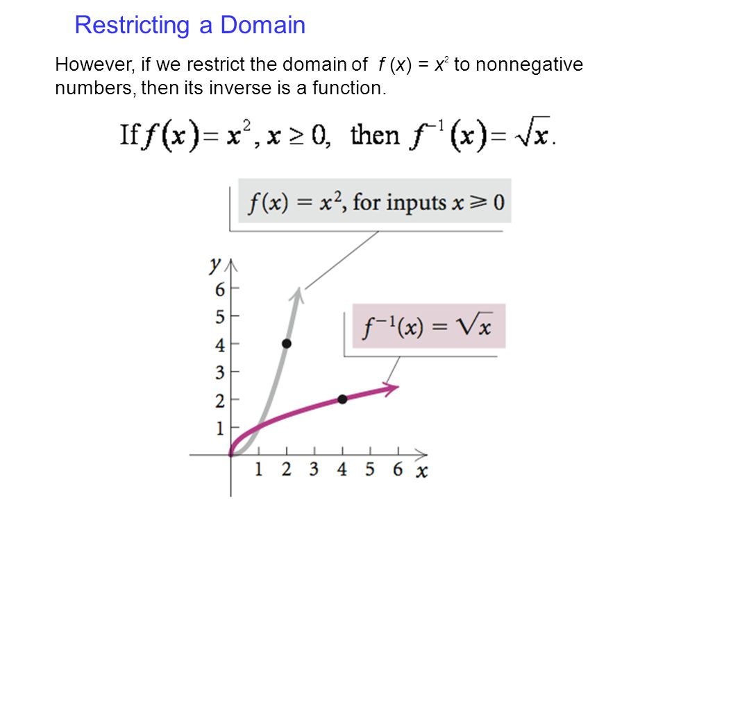Restricting a Domain However, if we restrict the domain of f (x) = x2 to nonnegative numbers, then its inverse is a function.