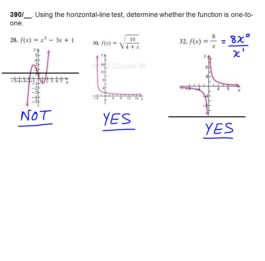390/__. Using the horizontal-line test, determine whether the function is one-to-one.