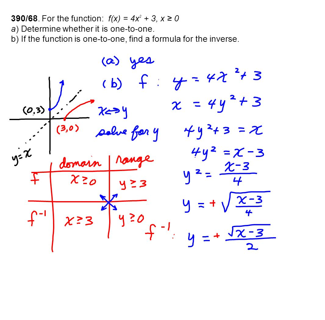 390/68. For the function: f(x) = 4x2 + 3, x ≥ 0