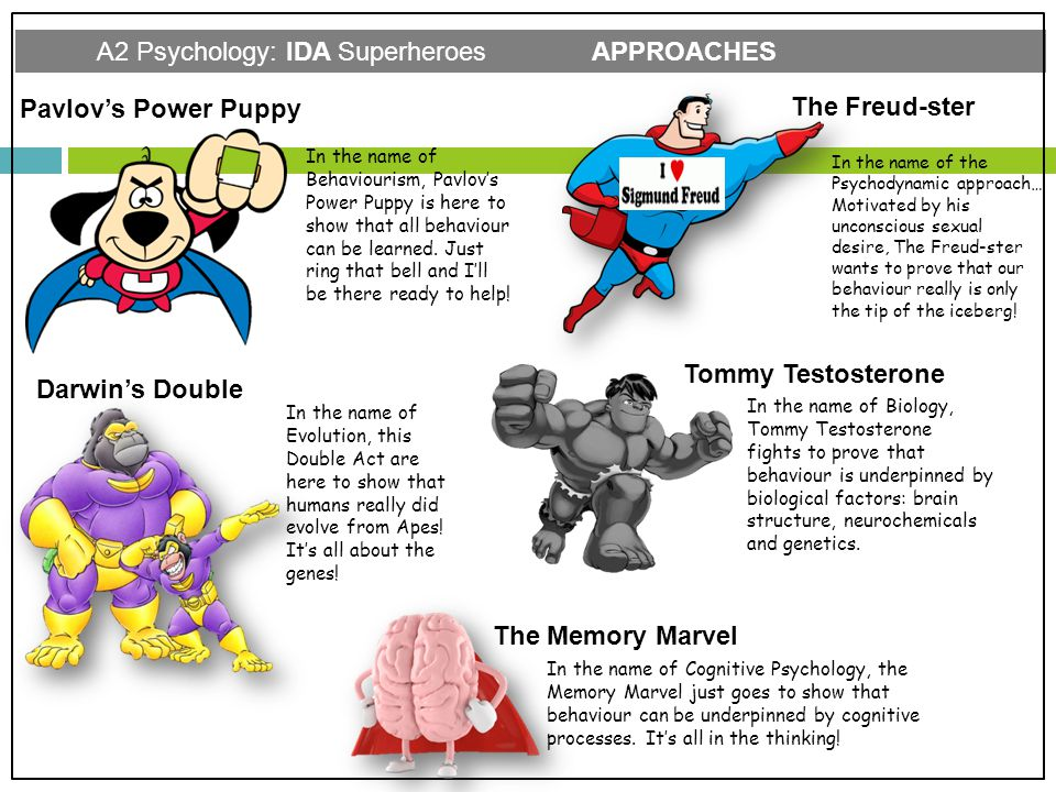 A2 Psychology: IDA Superheroes APPROACHES
