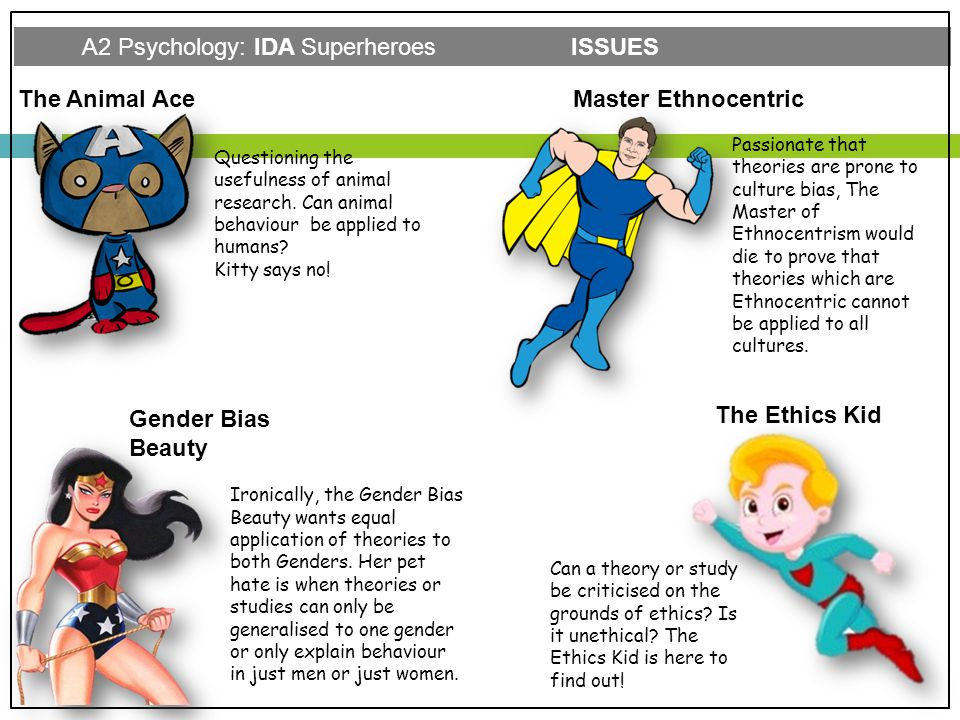 A2 Psychology: IDA Superheroes ISSUES