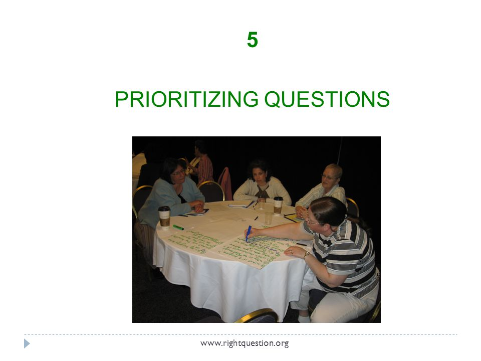5 PRIORITIZING QUESTIONS