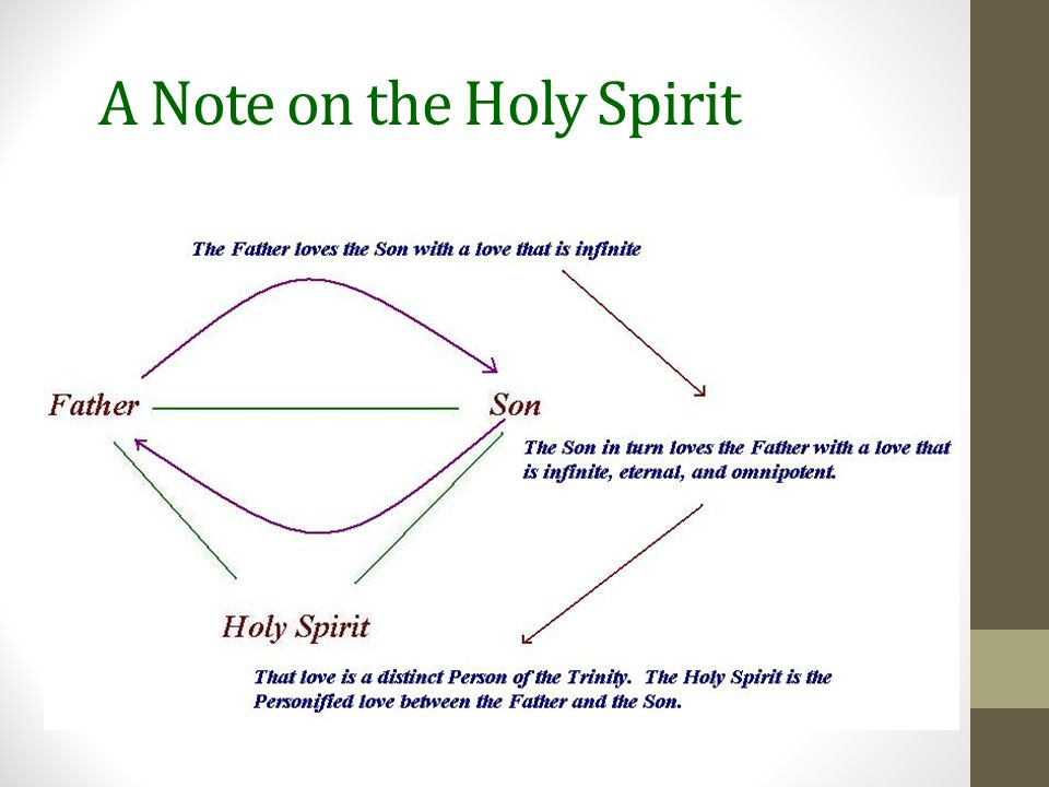 A Note on the Holy Spirit