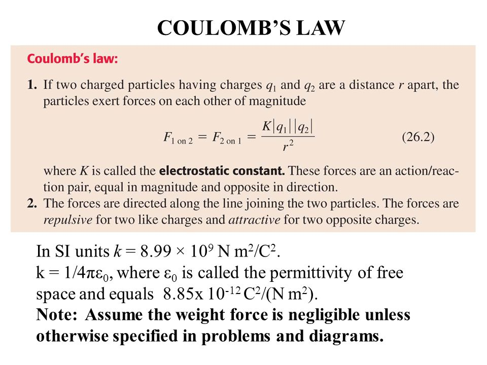 COULOMB'S LAW In SI units k = 8.99 × 109 N m2/C2.