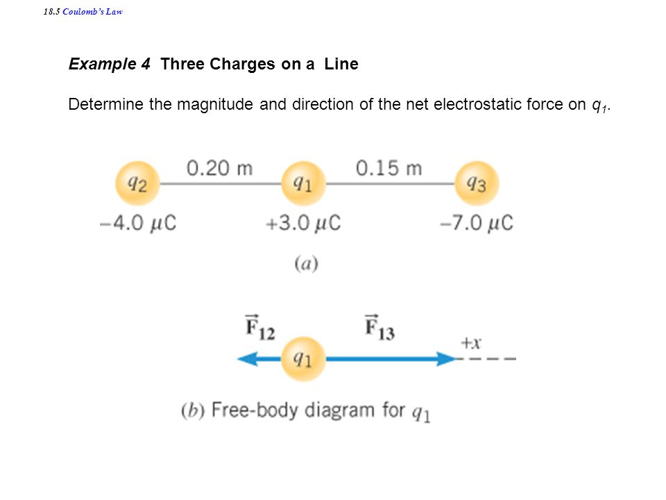 Example 4 Three Charges on a Line