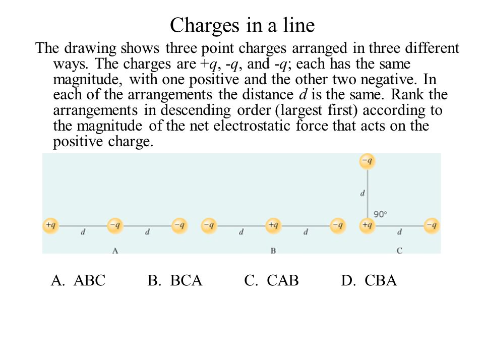 Charges in a line