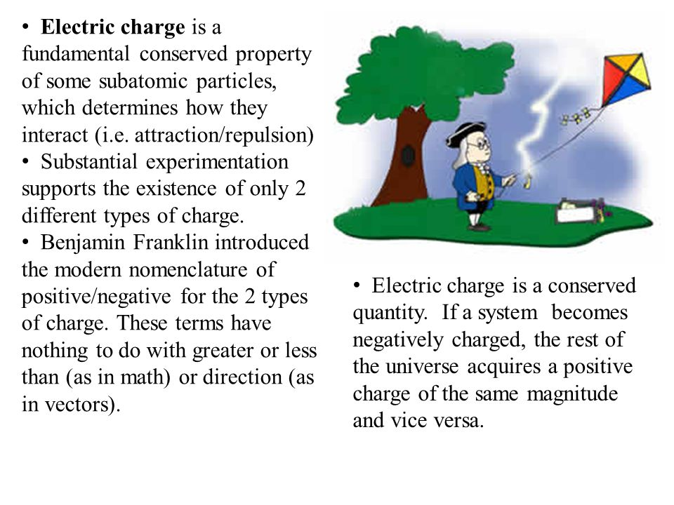 Electric charge is a fundamental conserved property of some subatomic particles, which determines how they interact (i.e. attraction/repulsion)