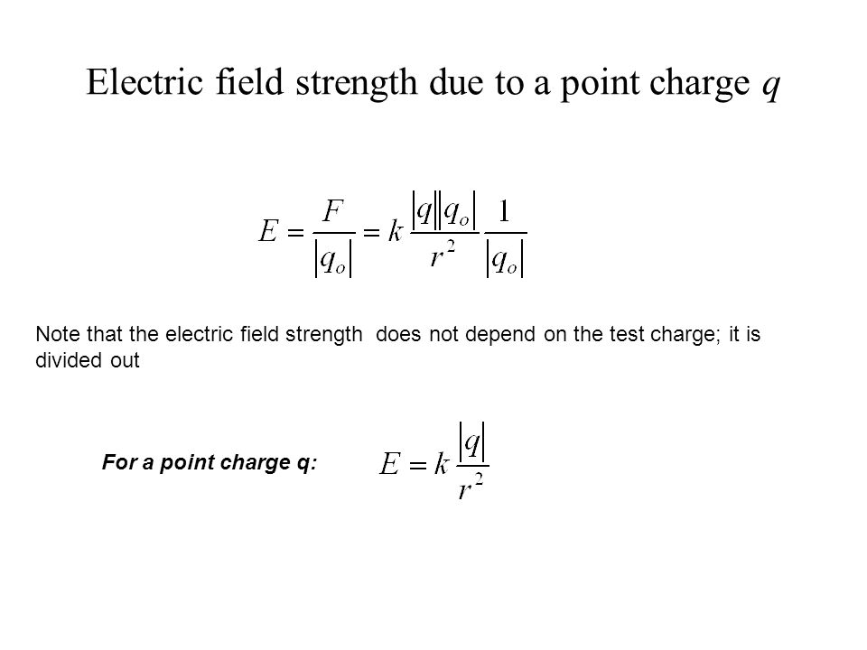 Electric field strength due to a point charge q