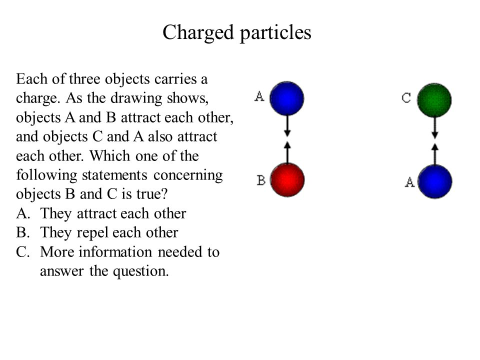 Each of three objects carries a charge