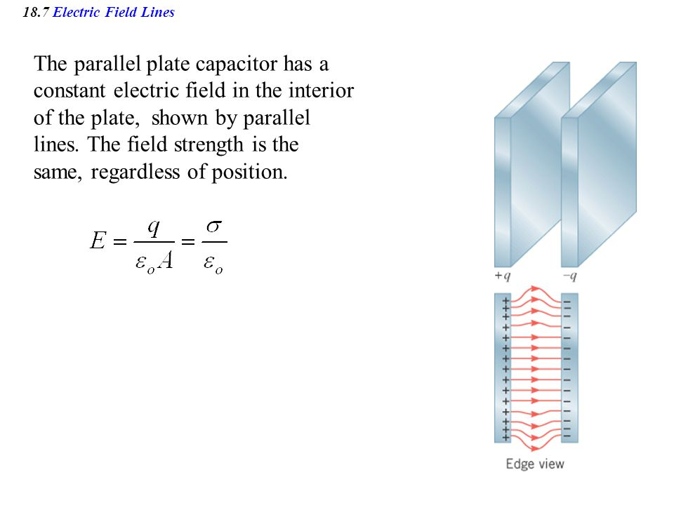 18.7 Electric Field Lines