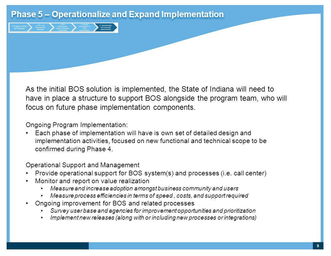 Phase 5 – Operationalize and Expand Implementation