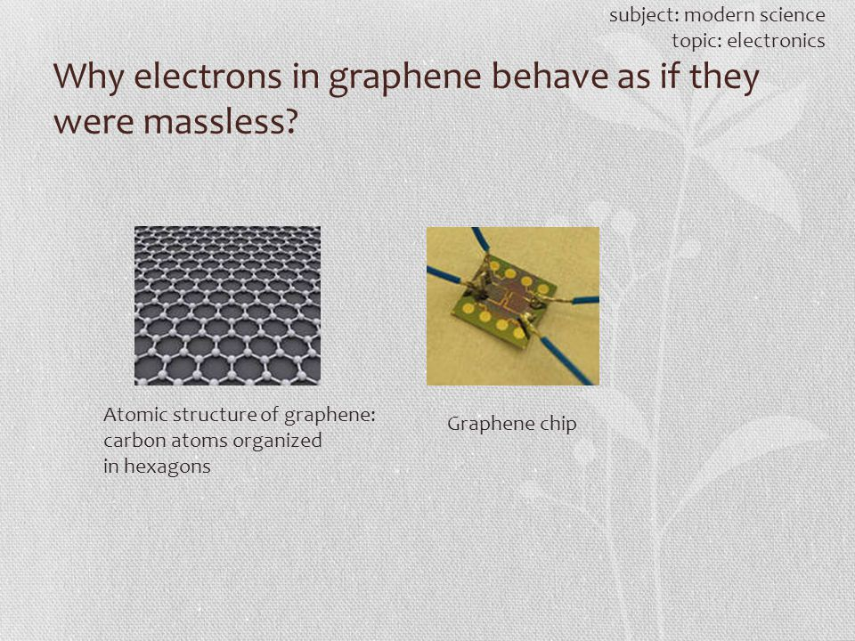 Why electrons in graphene behave as if they were massless