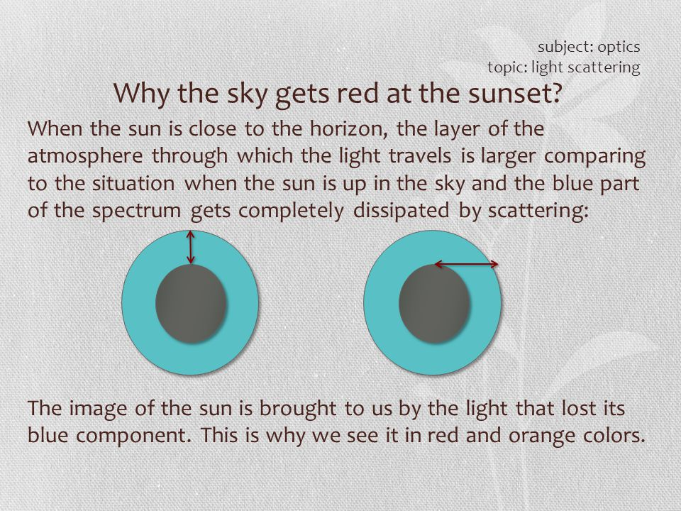 Why the sky gets red at the sunset