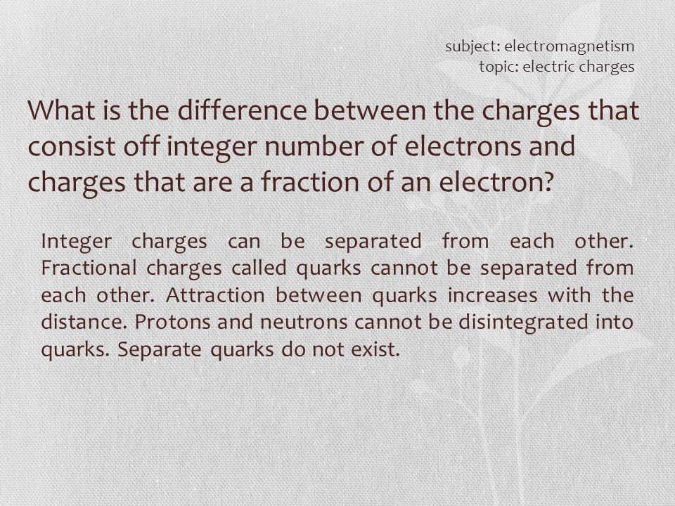 subject: electromagnetism