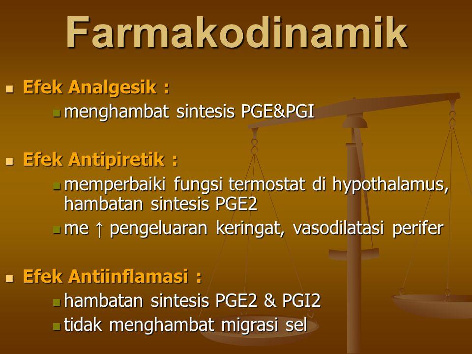 Farmakodinamik Efek Analgesik : menghambat sintesis PGE&PGI