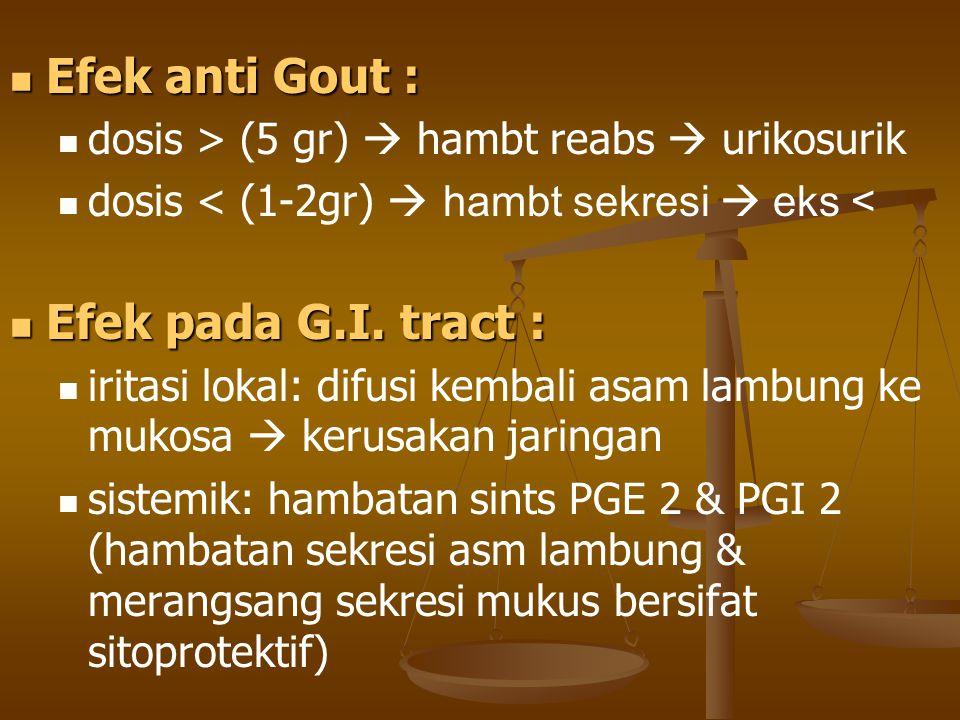 Efek anti Gout : Efek pada G.I. tract :