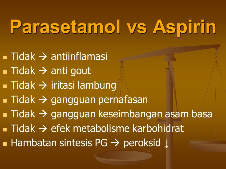Parasetamol vs Aspirin