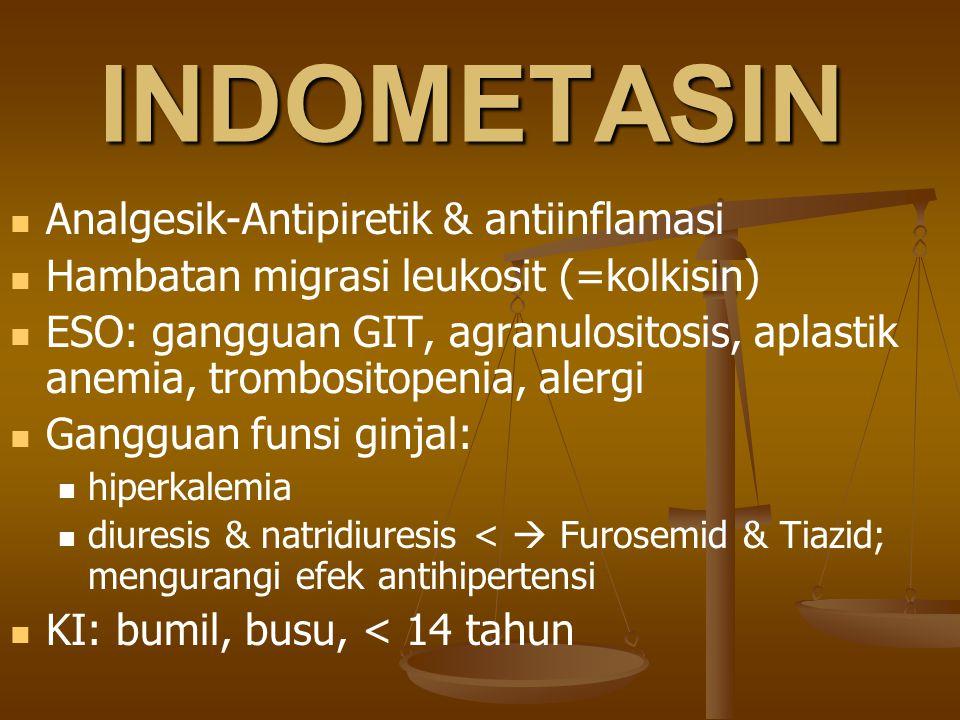 INDOMETASIN Analgesik-Antipiretik & antiinflamasi