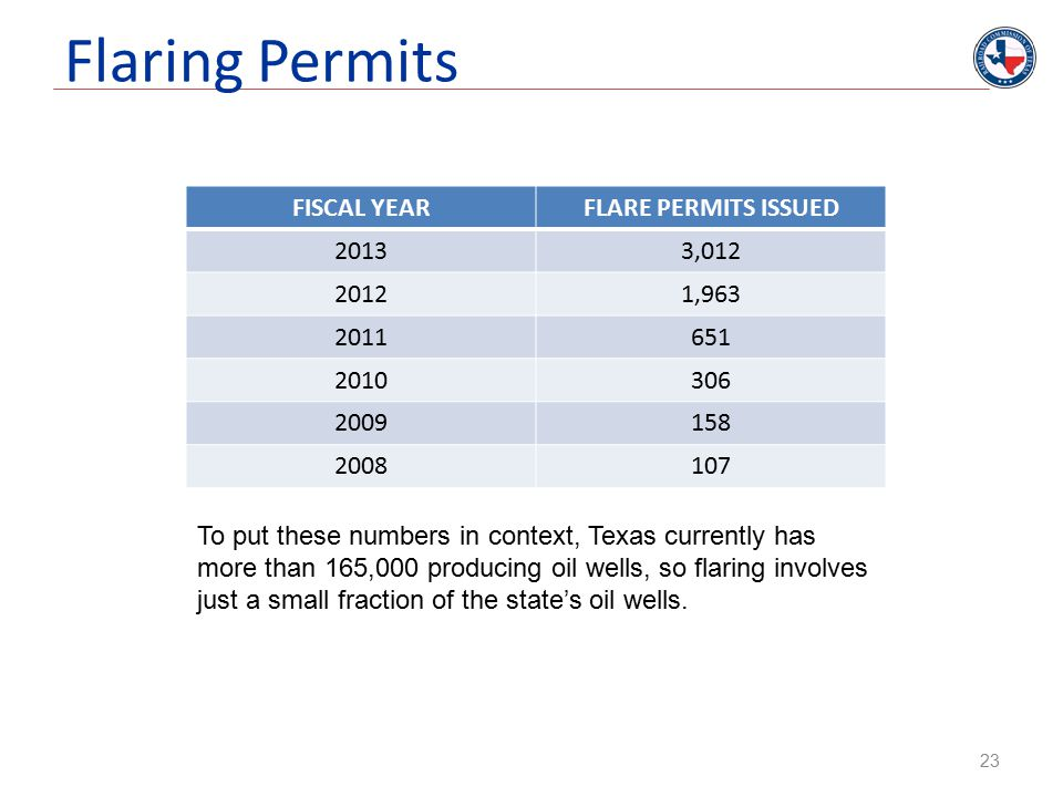 Flaring Permits FISCAL YEAR FLARE PERMITS ISSUED 2013 3,012 2012 1,963