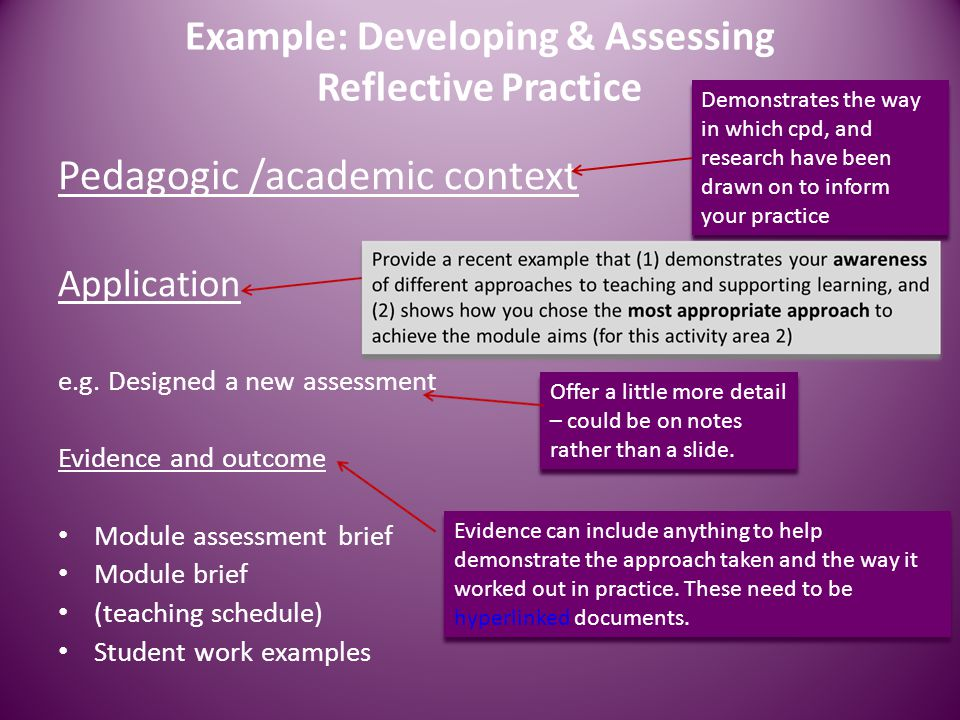Example: Developing & Assessing Reflective Practice