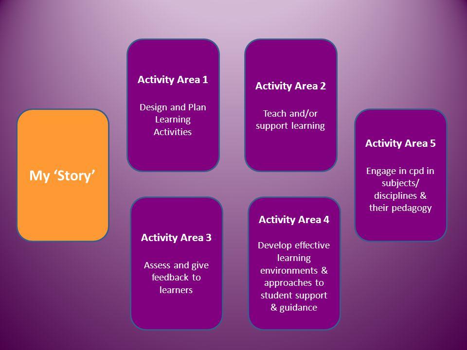 My 'Story' Activity Area 1 Activity Area 2 Activity Area 5