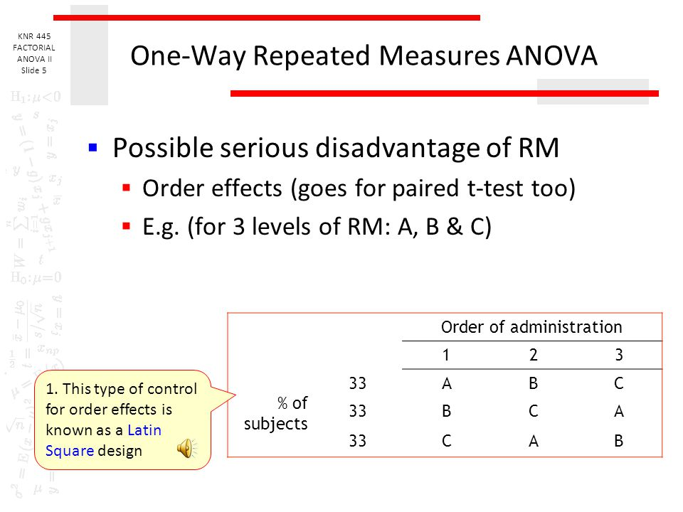 One-Way Repeated Measures ANOVA