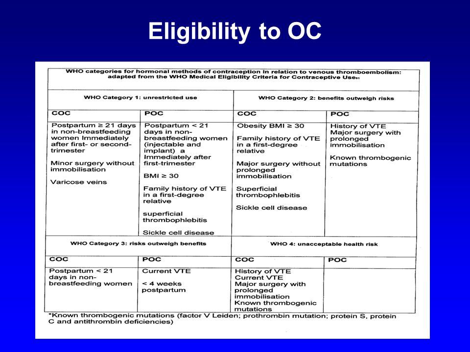 Eligibility to OC .
