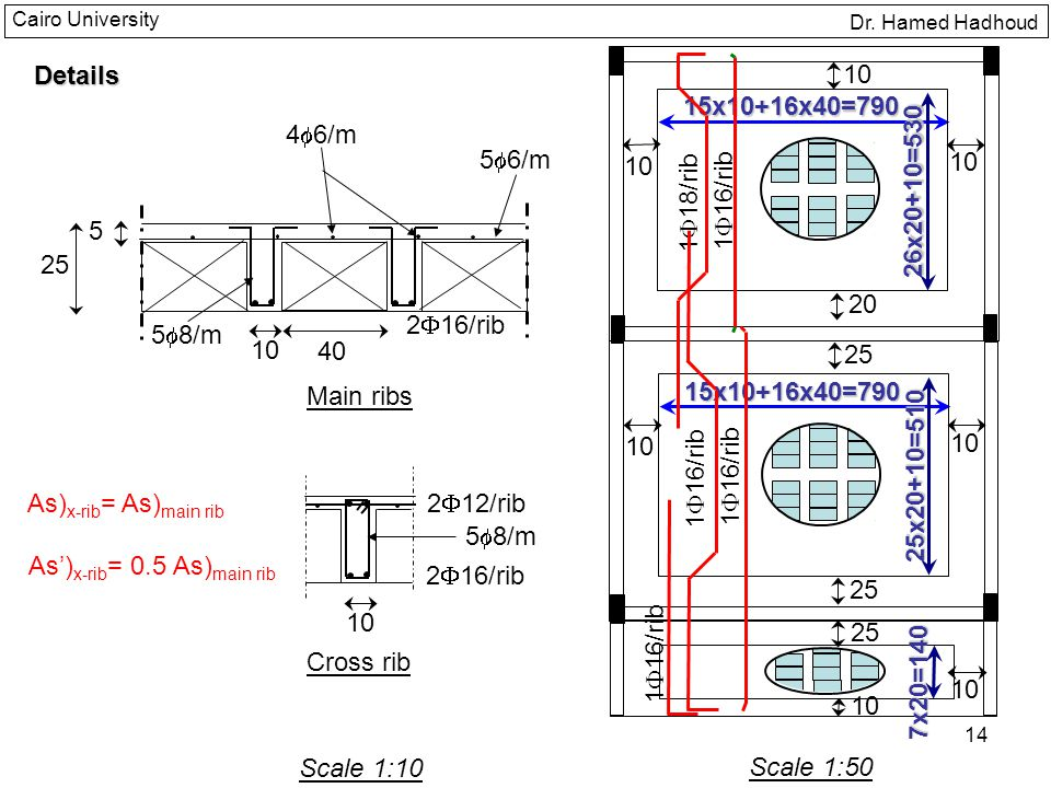 As')x-rib= 0.5 As)main rib 2F16/rib 25 10 25 1F16/rib Cross rib
