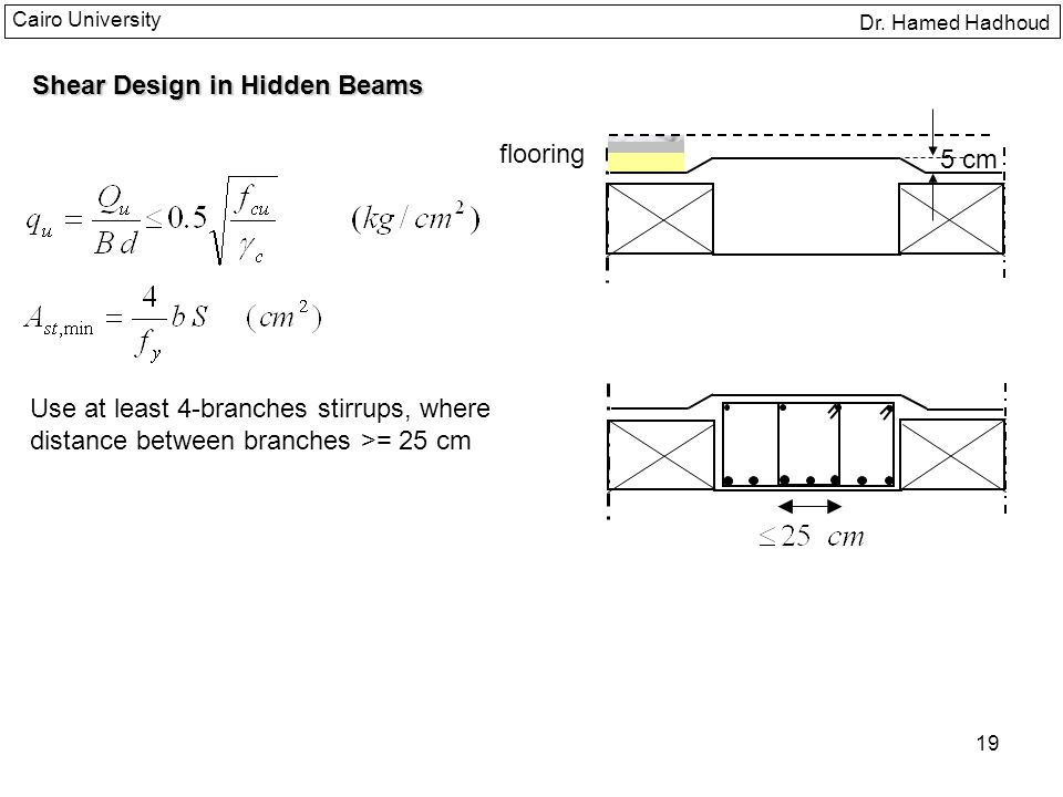 Shear Design in Hidden Beams