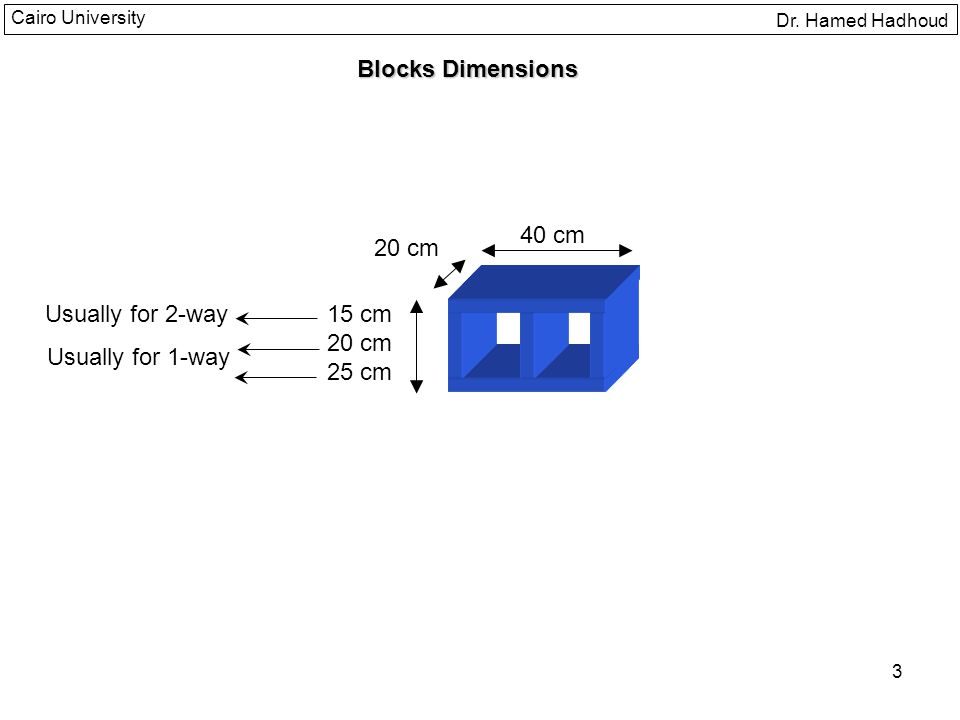 Blocks Dimensions 40 cm 20 cm Usually for 2-way 15 cm 20 cm 25 cm