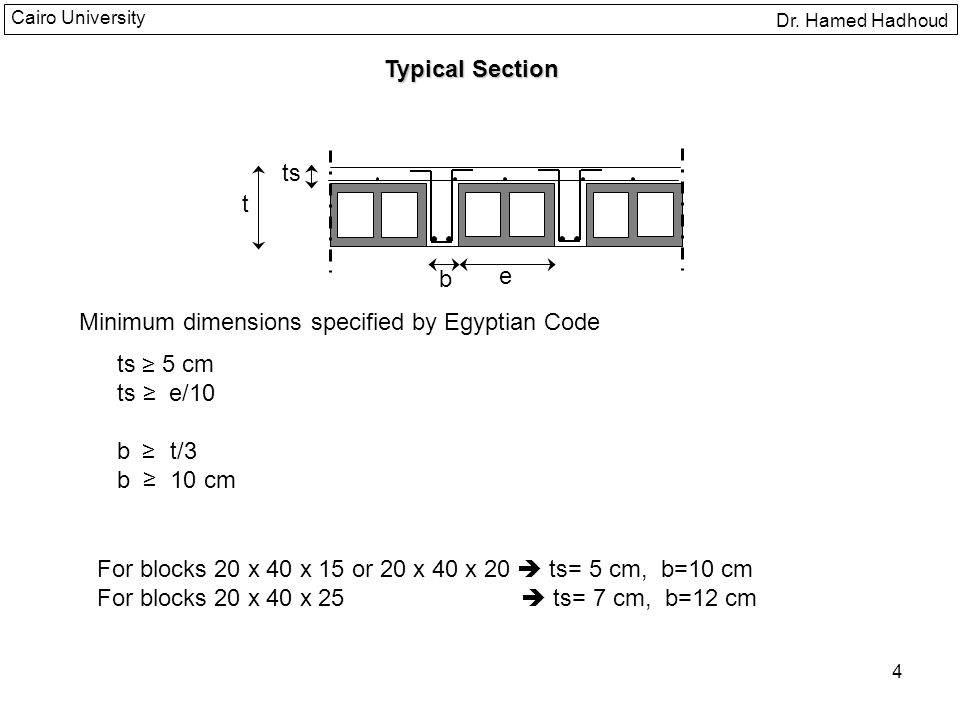 Minimum dimensions specified by Egyptian Code