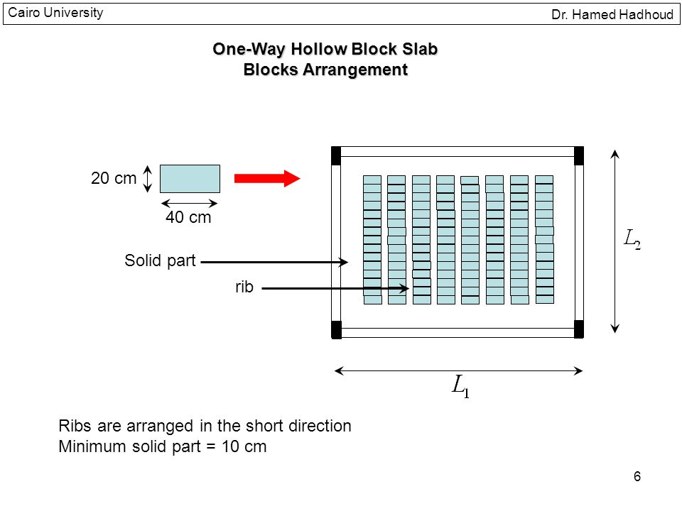 One-Way Hollow Block Slab