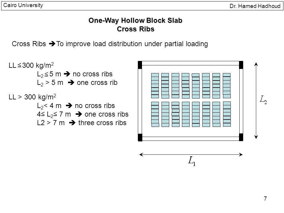 One-Way Hollow Block Slab