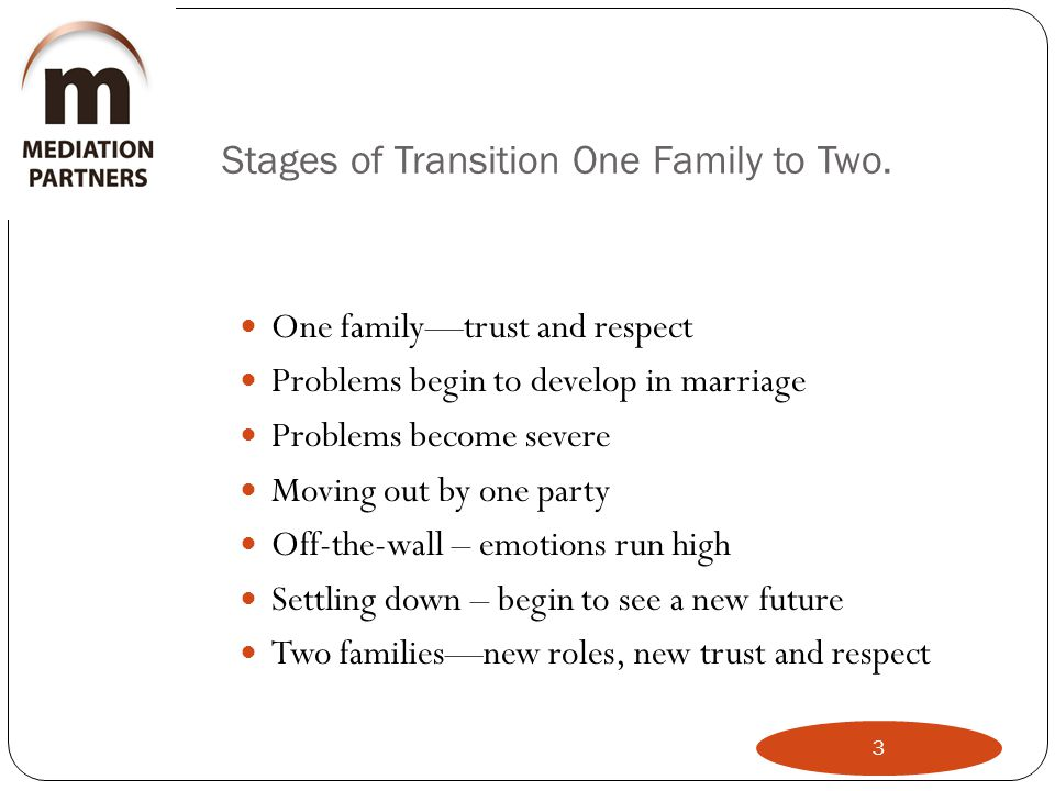 Stages of Transition One Family to Two.
