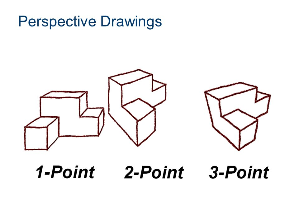 Perspective Drawings Presentation Name Course Name