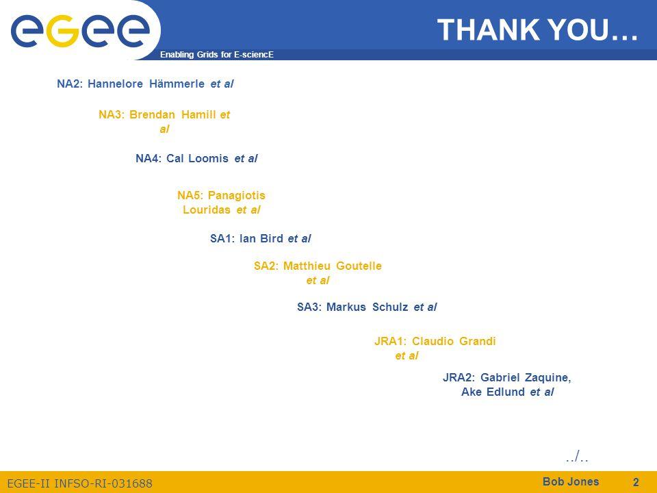 THANK YOU… ../.. NA2: Hannelore Hämmerle et al