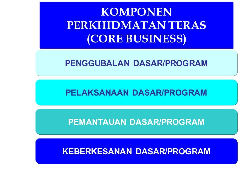 KOMPONEN PERKHIDMATAN TERAS (CORE BUSINESS)
