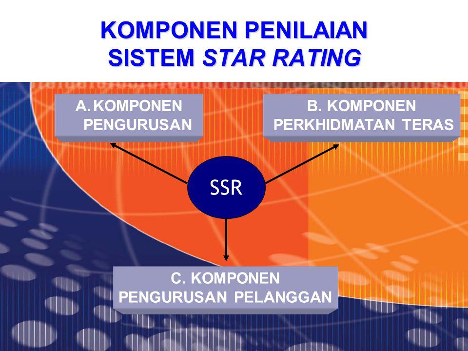 KOMPONEN PENILAIAN SISTEM STAR RATING