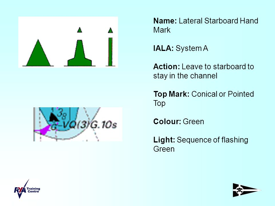 Name: Lateral Starboard Hand Mark