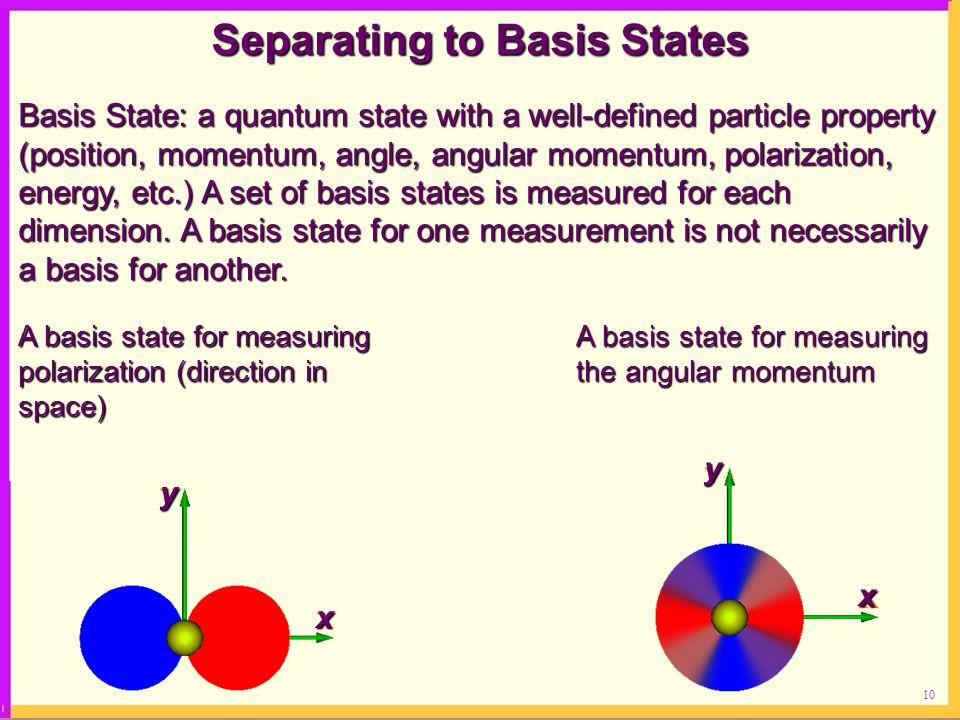 Separating to Basis States