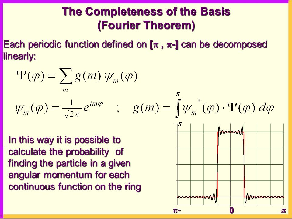 The Completeness of the Basis (Fourier Theorem)