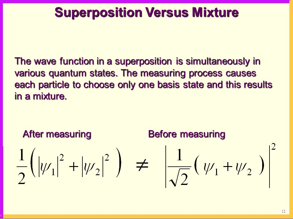 Superposition Versus Mixture
